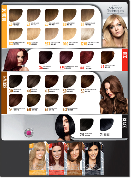 Avon CT Style's Run My Make Over Poll 1 Hair